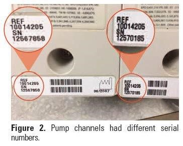 pump channels had different serial numbers