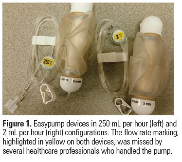 easypump devices