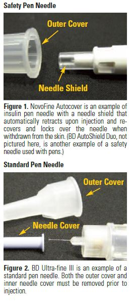 insulin pen needle shields
