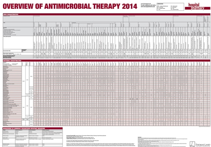 Antimicrobial therapy wall chart