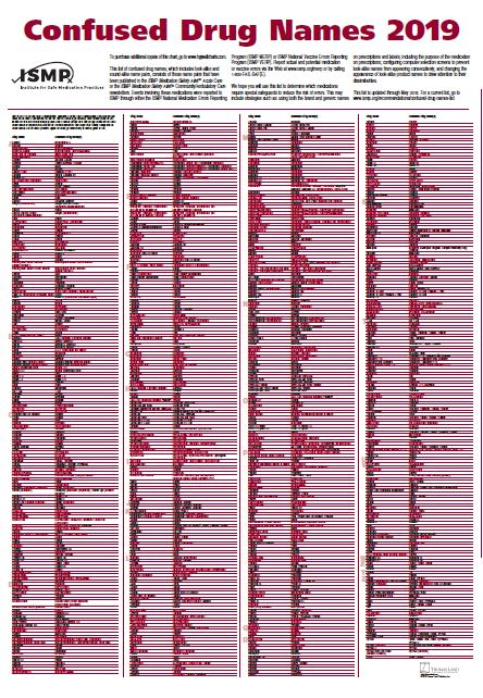 Do Not Crush Medication List 2020.Wall Chart Confused Drug Names Institute For Safe