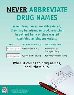 Poster - Never Abbreviate Drug Names   Institute For Safe